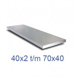 Aluminium platstaf strip midden